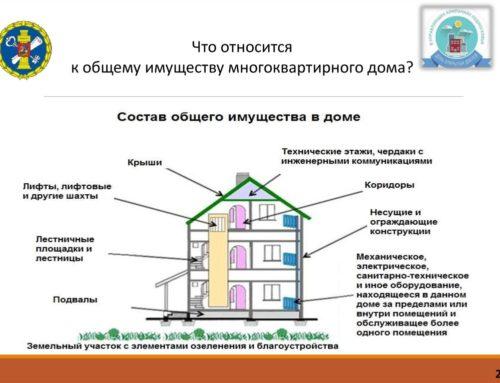Общее имущество многоквартирного дома
